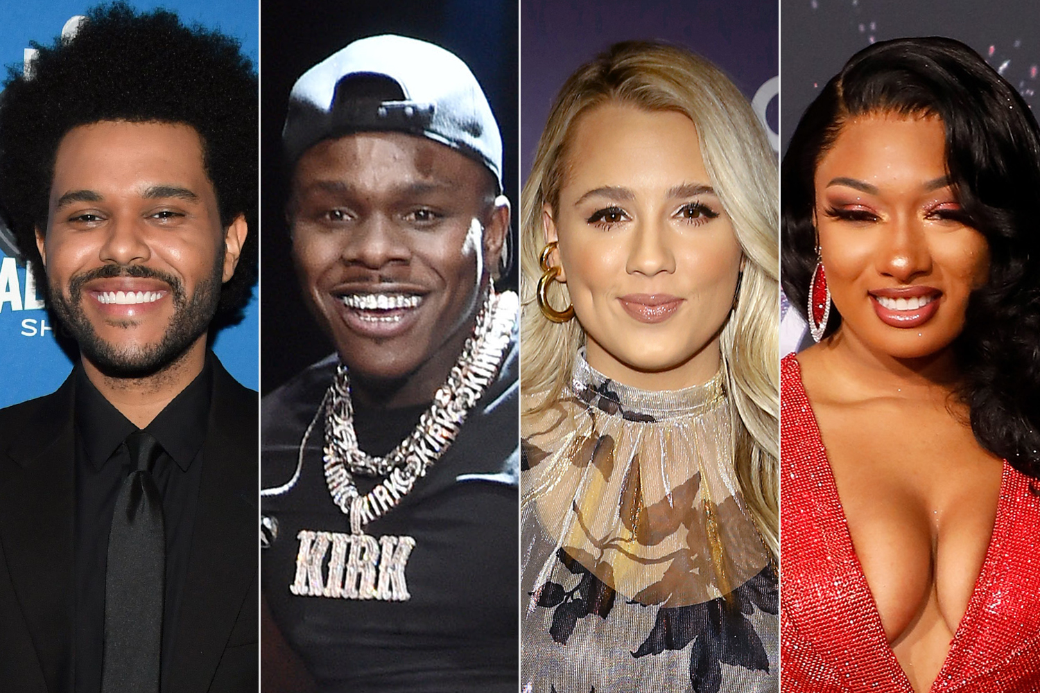The Weeknd, DaBaby, Gabby Barrett i Megan Thee Stallion Lead 2021 Billboard Music Awards Nominacje