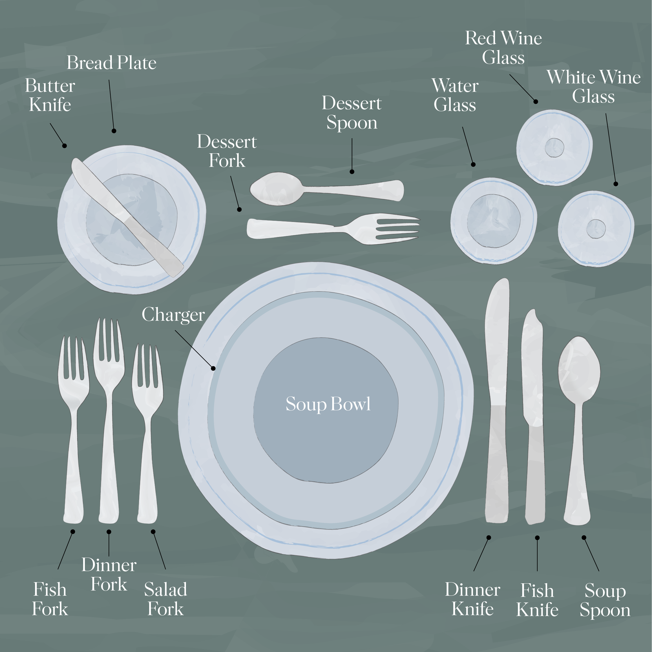 How To Set A Formal Dinner Table Martha