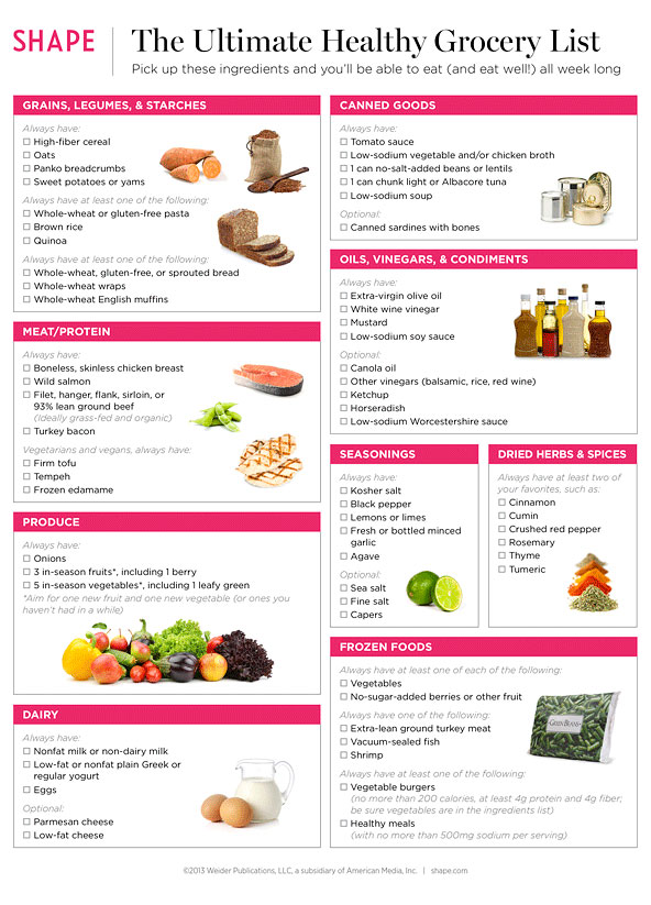 picture regarding Printable Low Cholesterol Food List titled The Final 10 Healthful Food items towards Generally Include Upon Your Grocery Listing