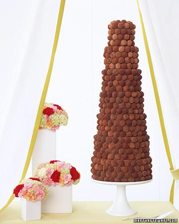 Chocolate Cakes: Truffle Cake