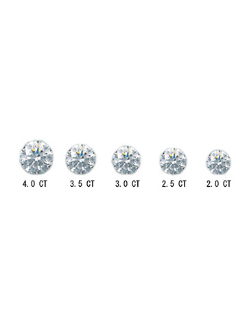 The Carat or Weight of Your Diamond