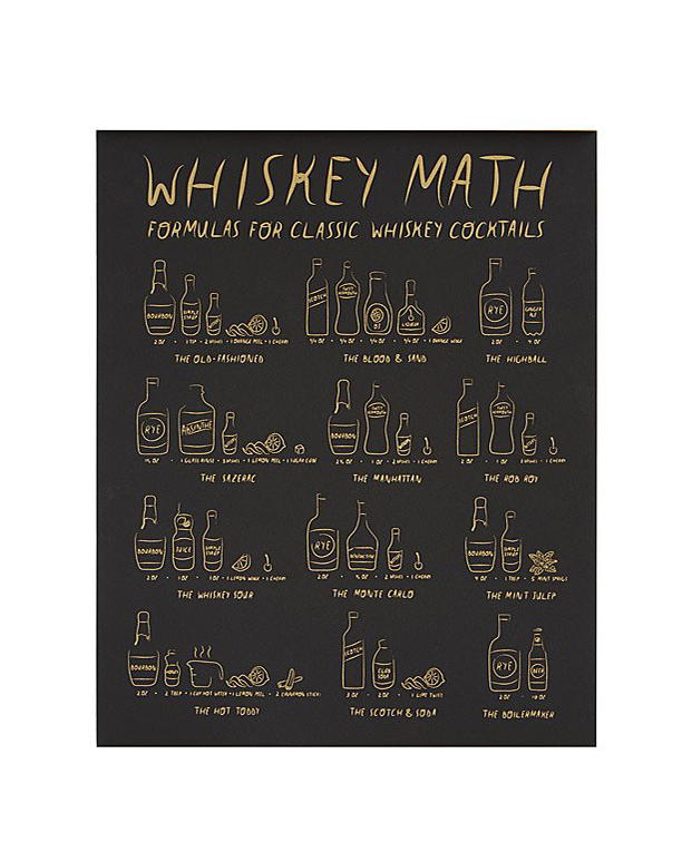Theresa Berens Whiskey Math Cocktail Recipe Print
