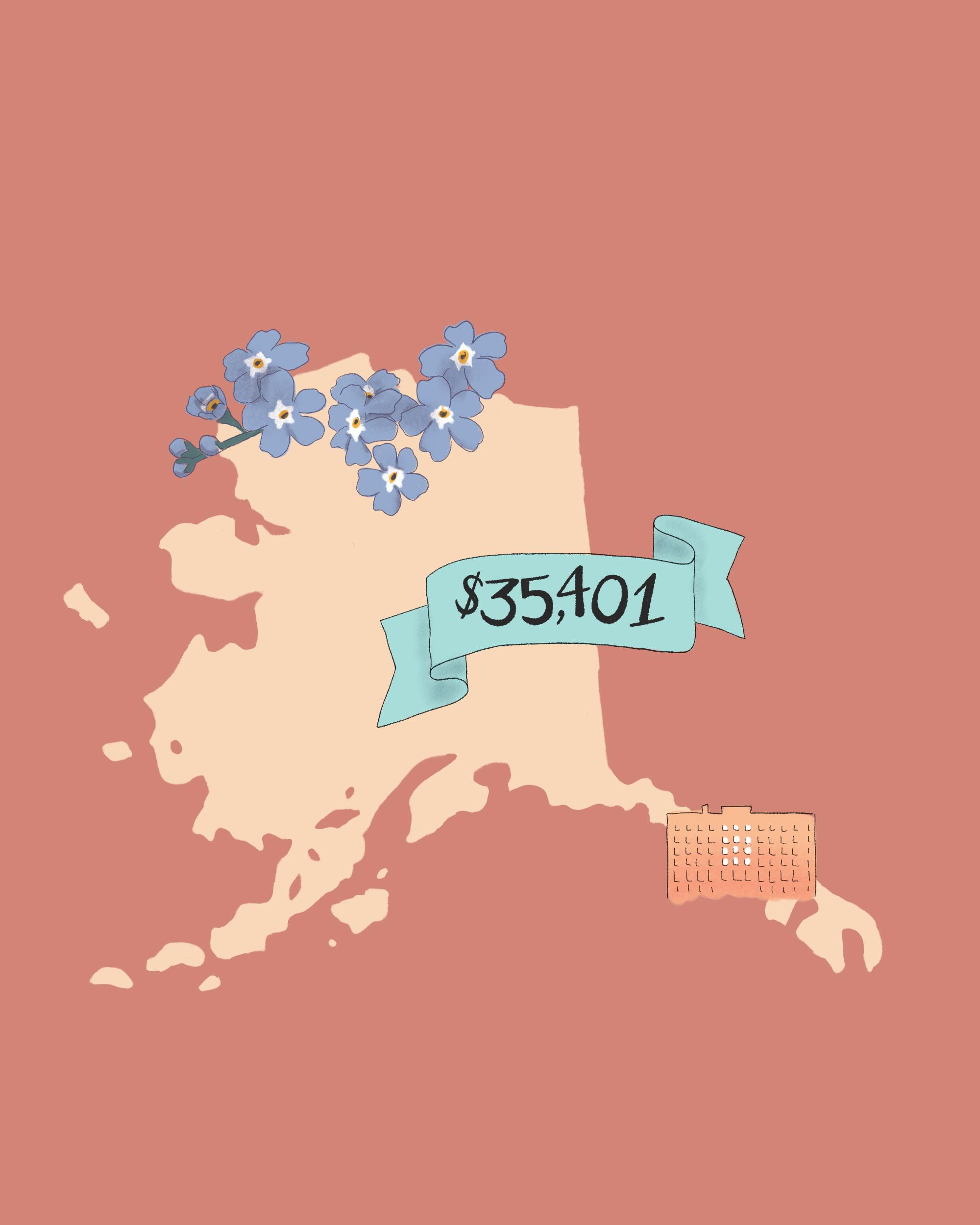 state wedding costs illustration alaska