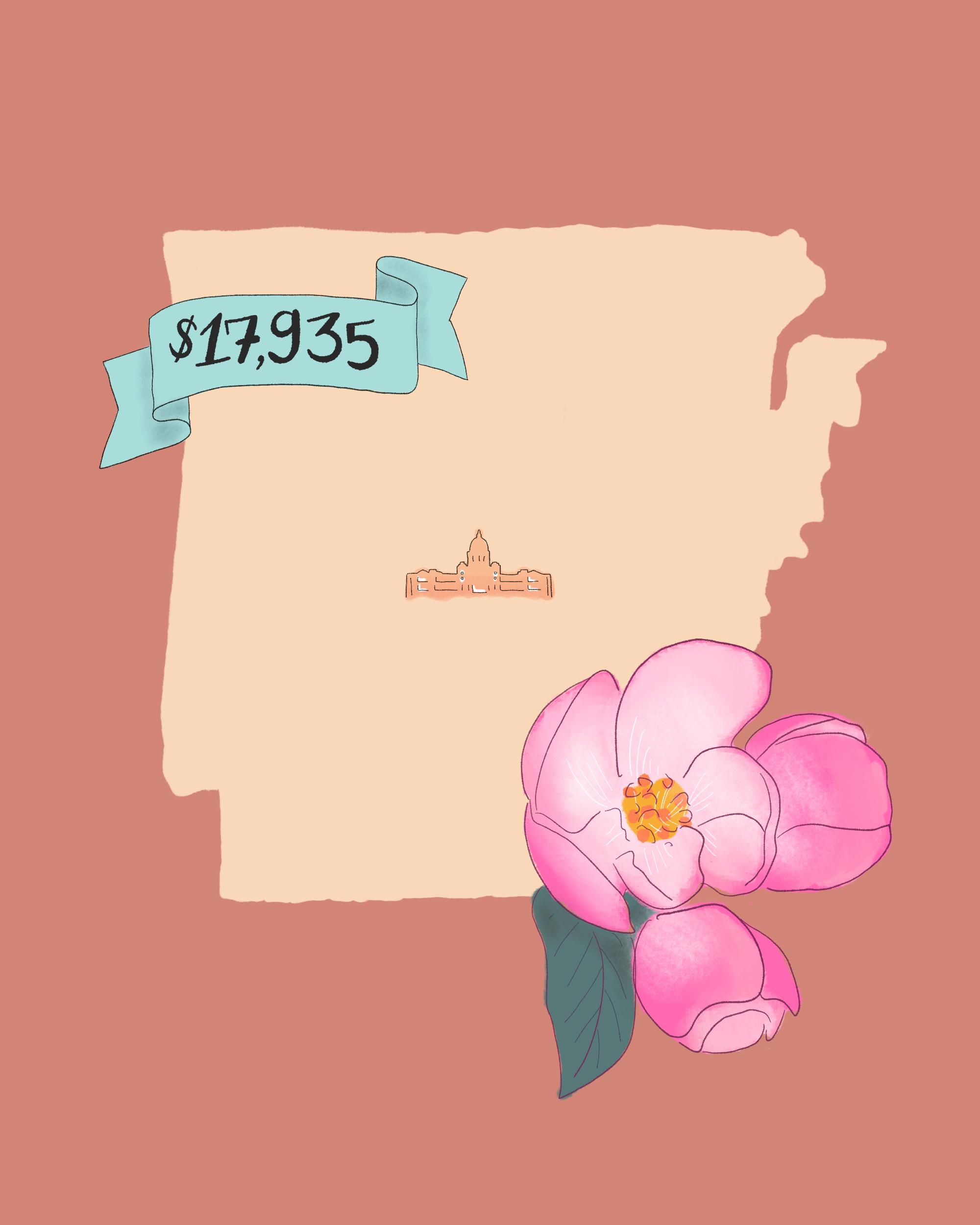 state wedding costs illustration arkansas