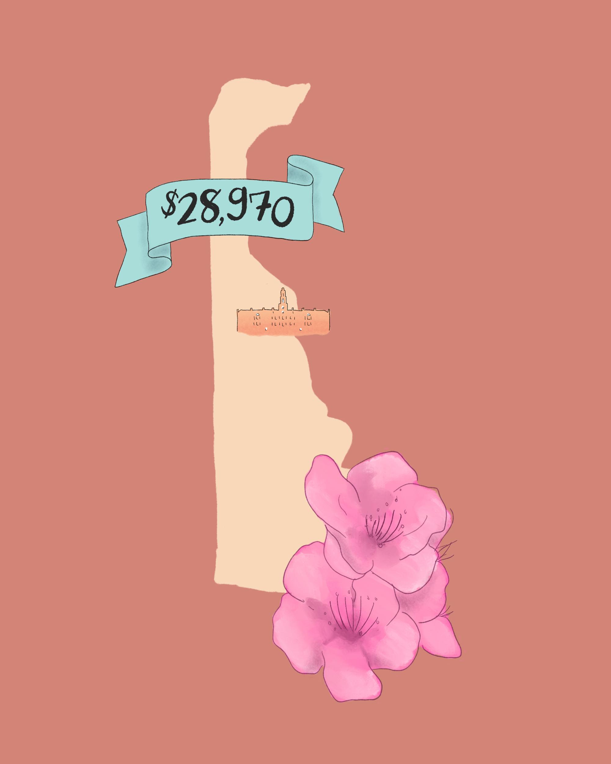state wedding costs illustration delaware