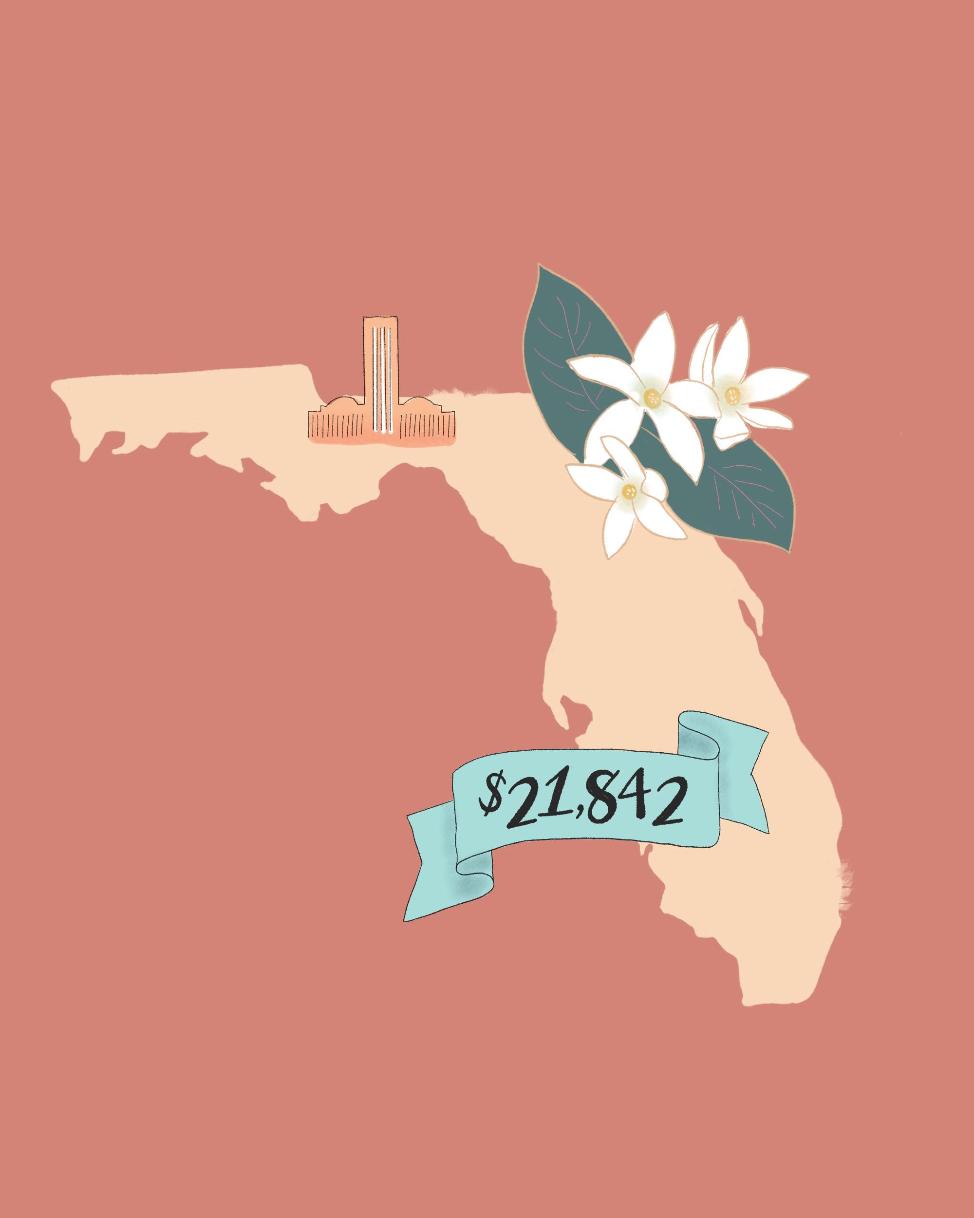 state wedding costs illustration florida