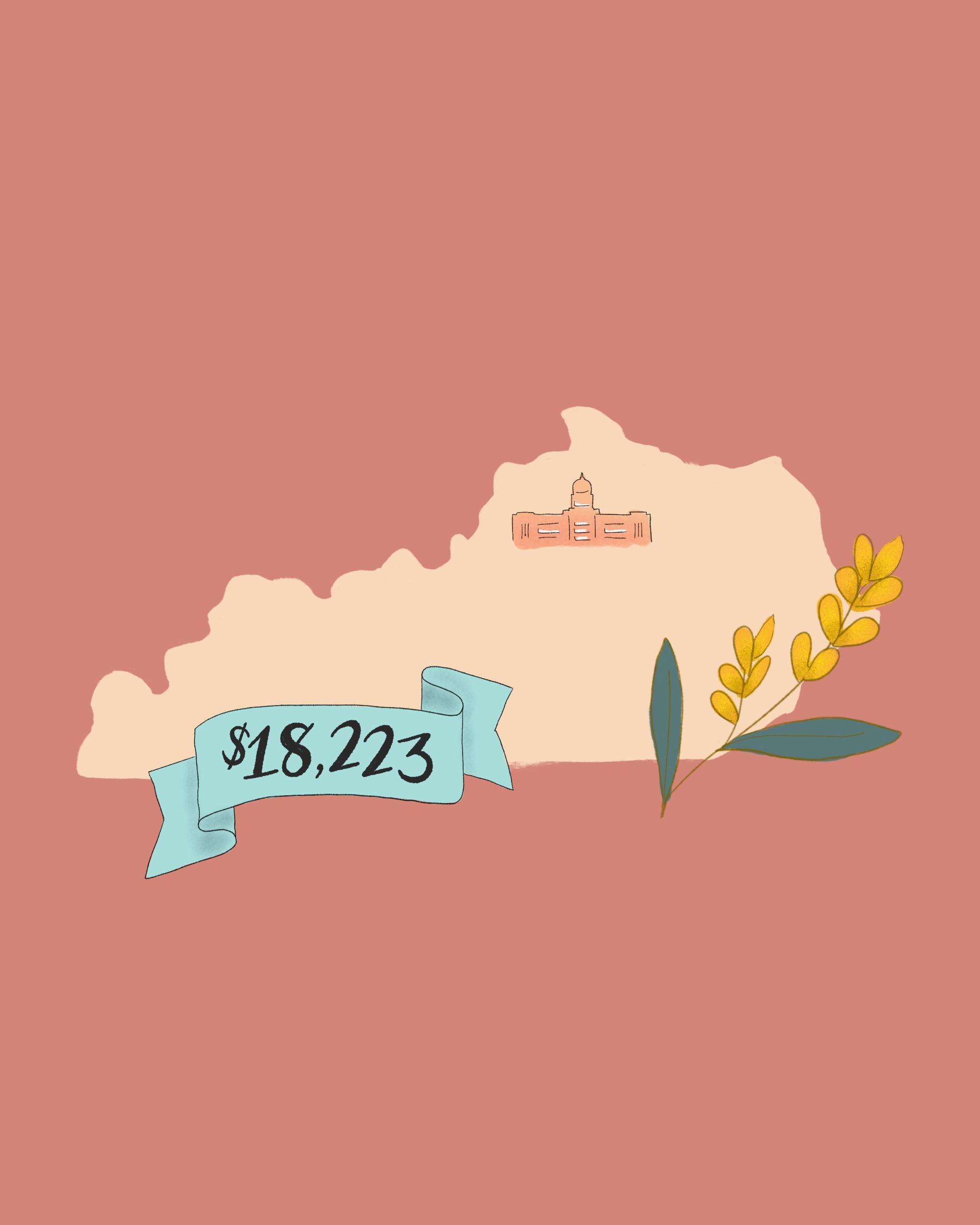state wedding costs illustration kentucky