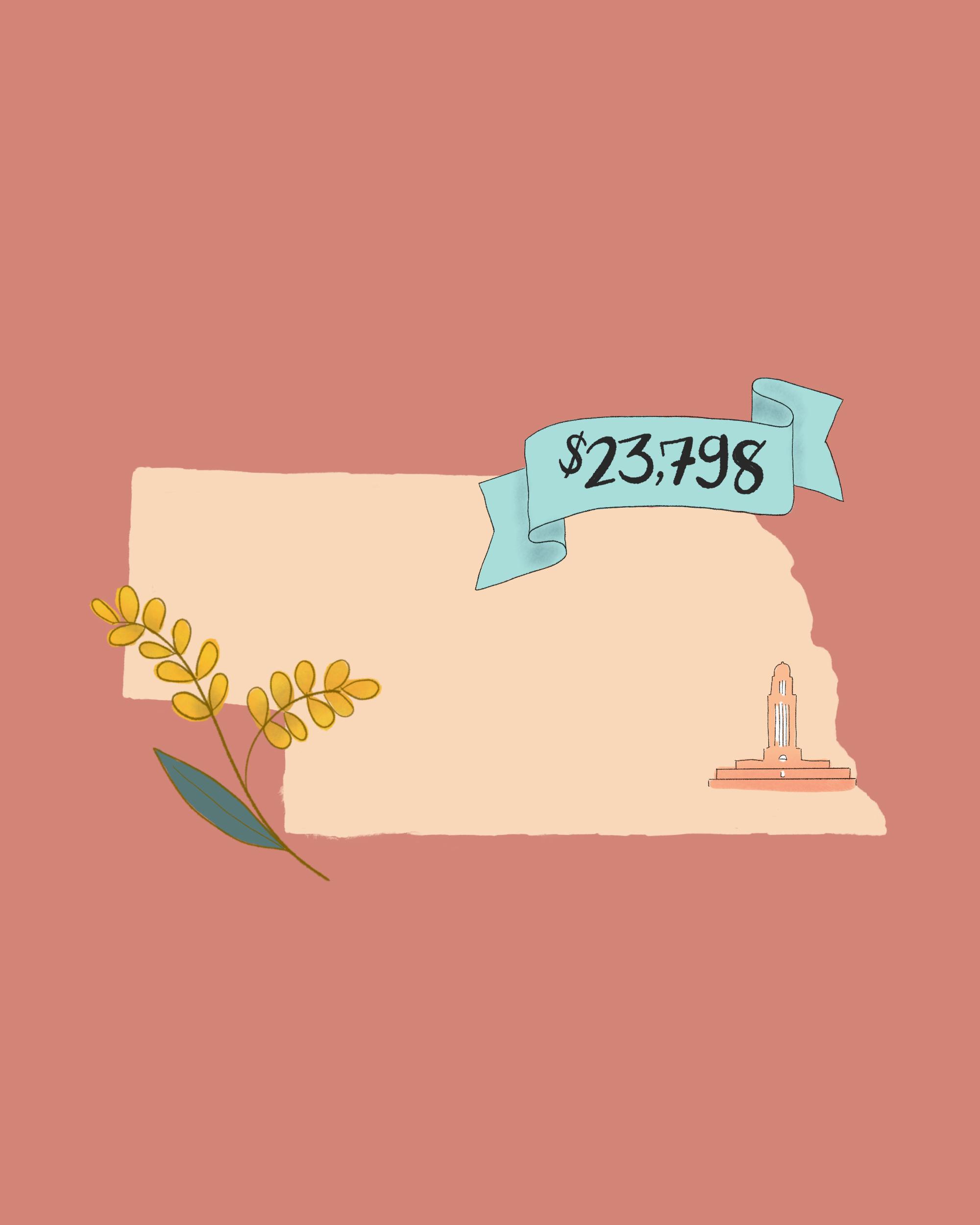 state wedding costs illustration nebraska