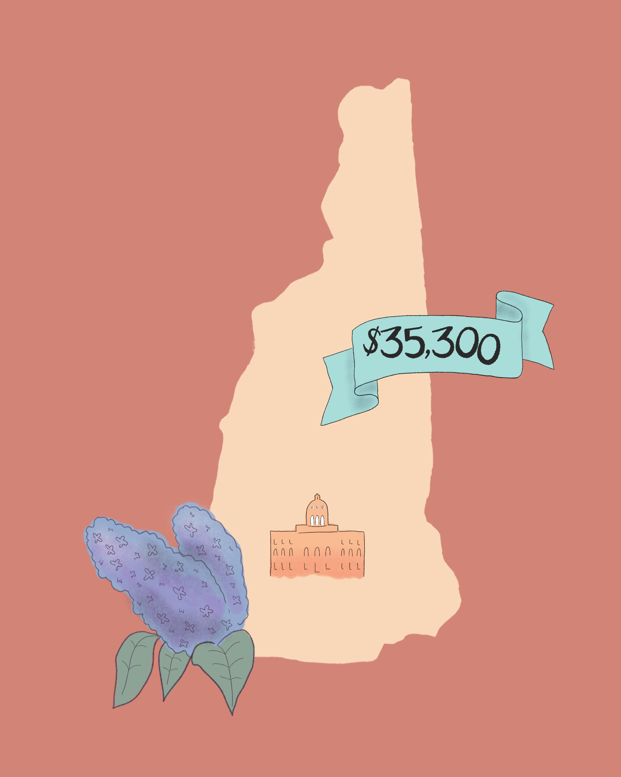 state wedding costs illustration new hampshire