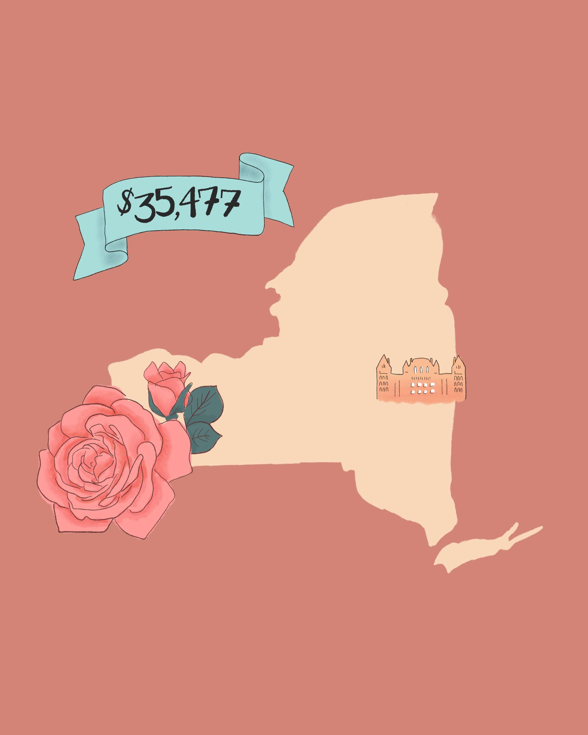 state wedding costs illustration new york