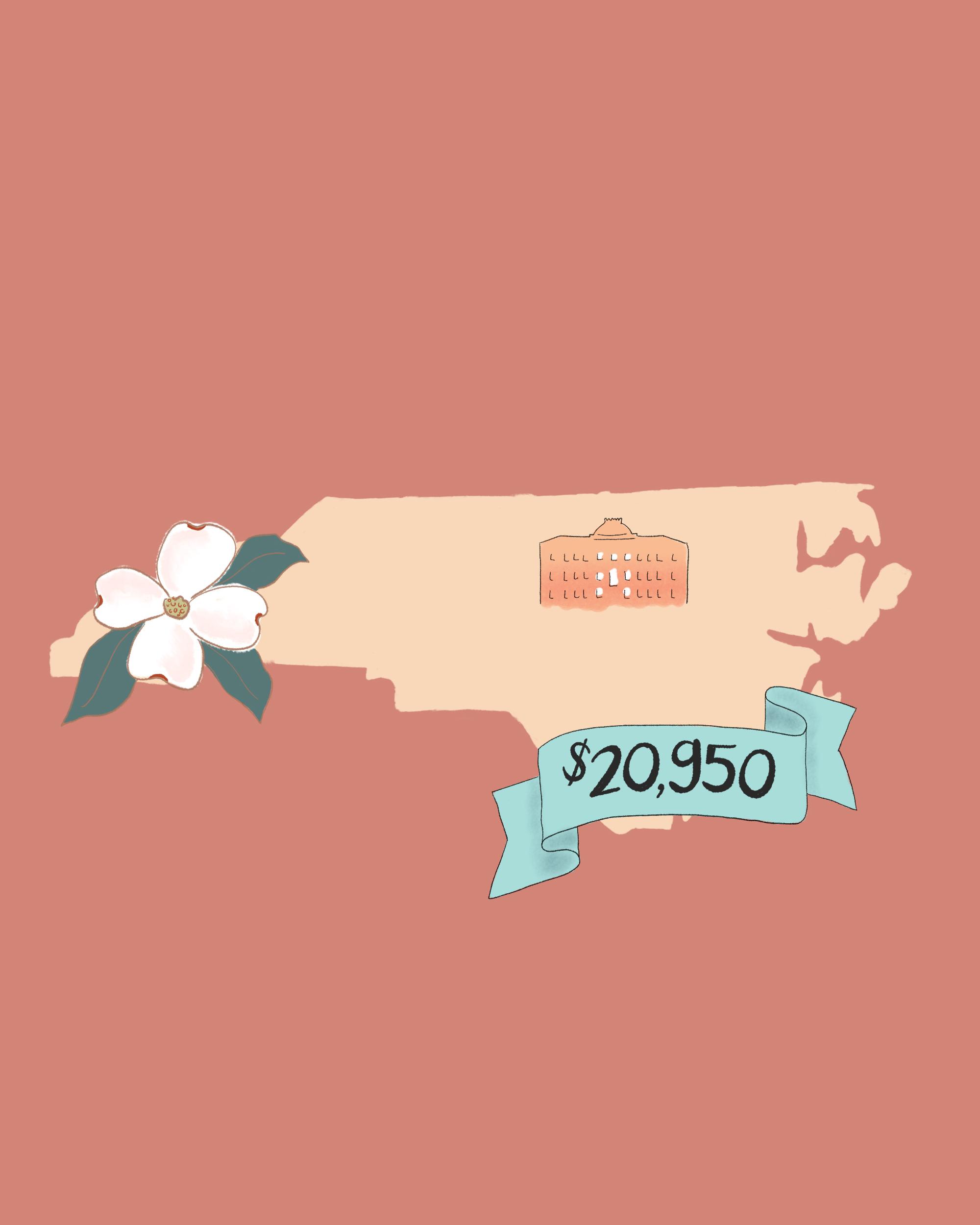 state wedding costs illustration north carolina