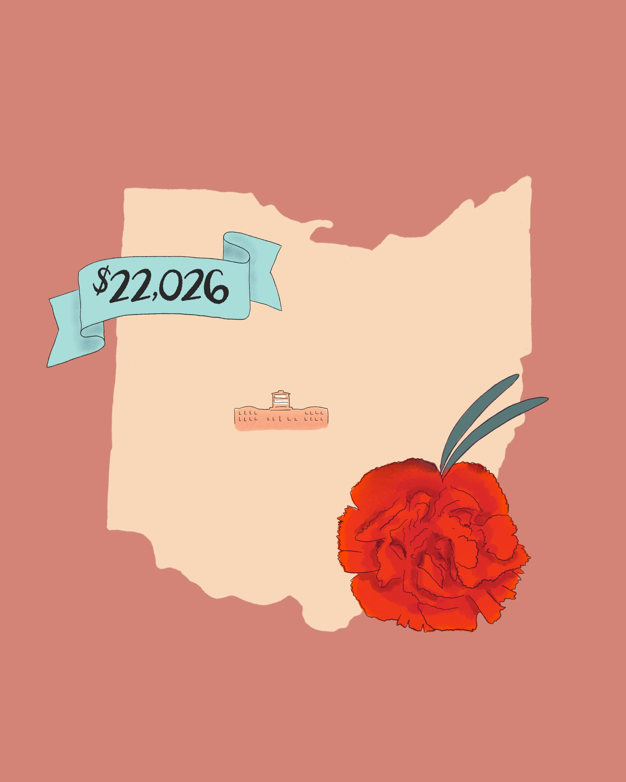 state wedding costs illustration ohio