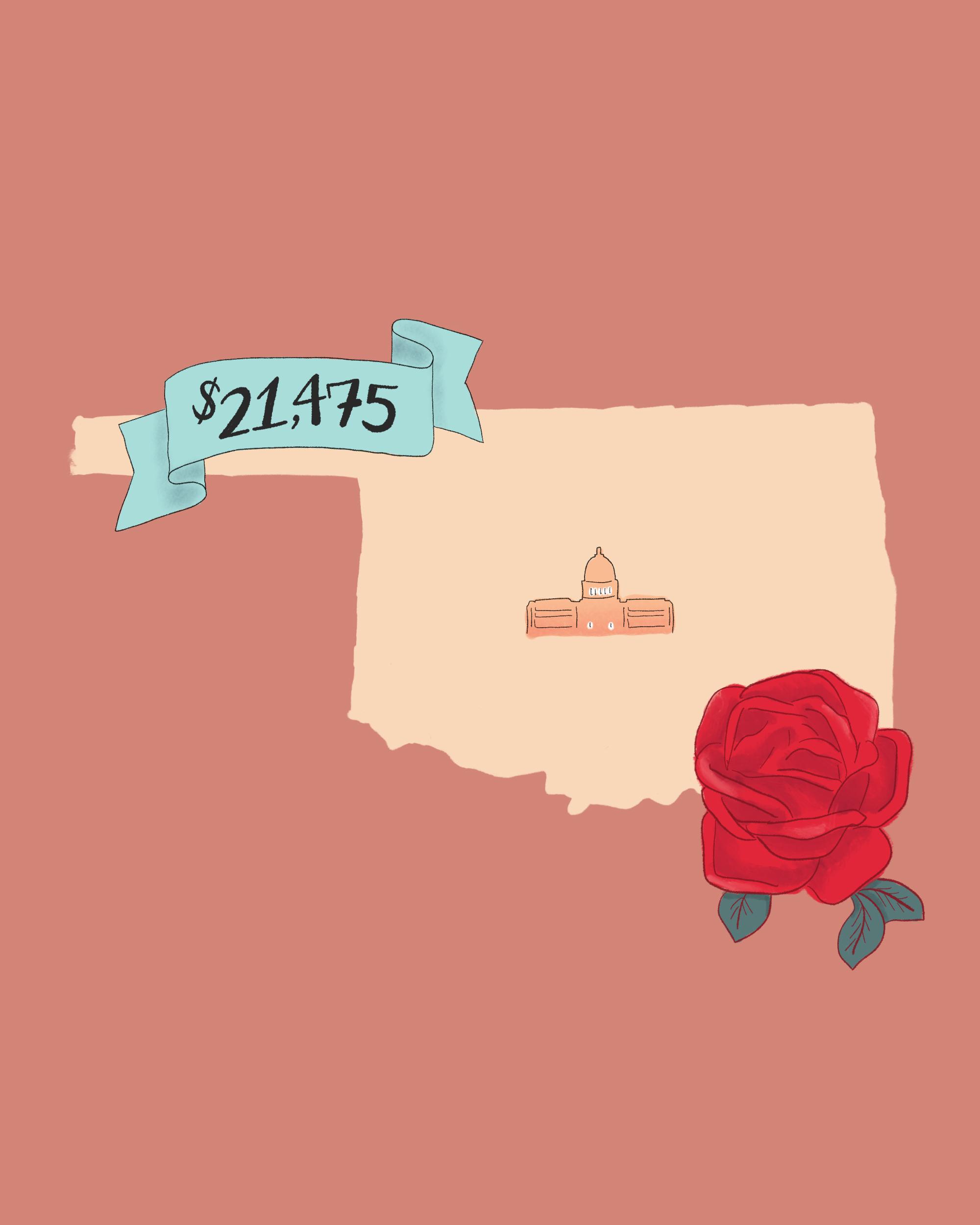 state wedding costs illustration oklahoma