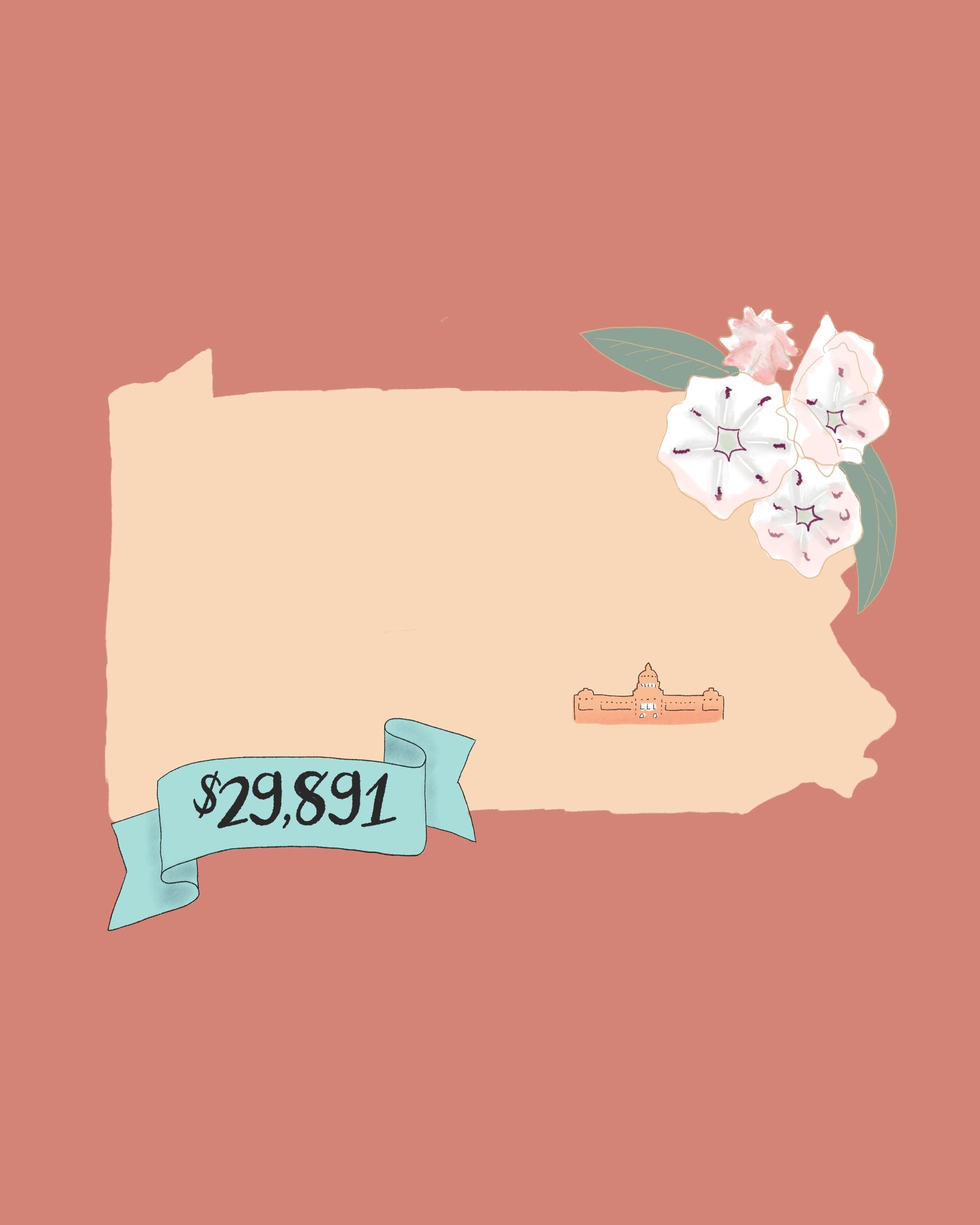 state wedding costs illustration pennsylvania