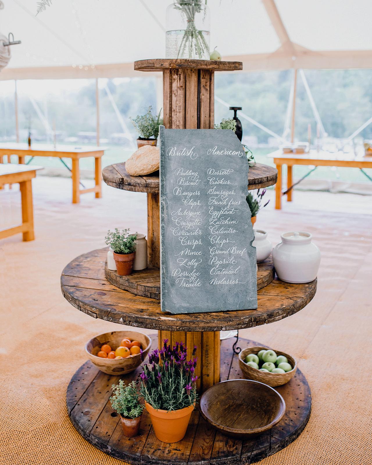wedding cocktail hour diy stand menu