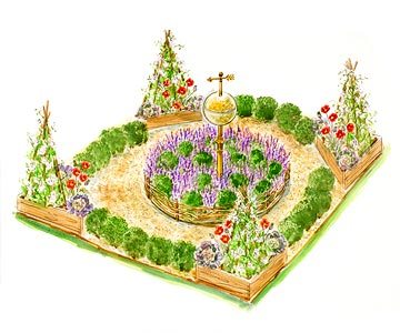 Geometric Pocket Garden Plan