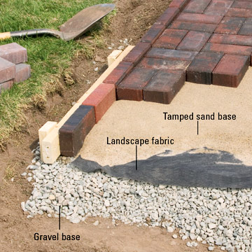 How To Install Edging