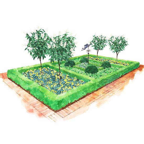 Fresh Formal Garden Plan