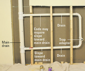 How to Run Pipes Through Walls and Floors | Better Homes