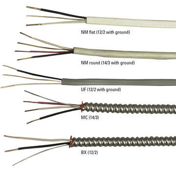 cable and wire basics