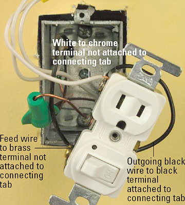 Swell All About Combination Switches And Receptacles Better Homes Gardens Wiring 101 Ferenstreekradiomeanderfmnl