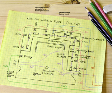 a 20-amp refrigerator circuit has been added, as well as two 20-amp small- appliance circuits and