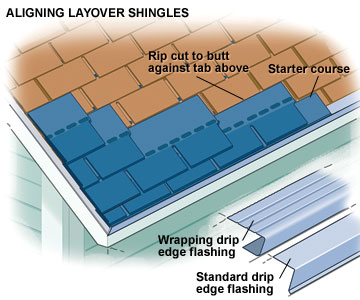 Roofing Over Existing Shingles Better Homes Amp Gardens