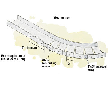 Framing A Curved Wall Better Homes Gardens