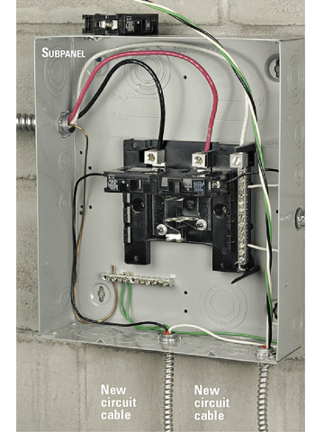 installing an electrical subpanel better homes gardens rh bhg com