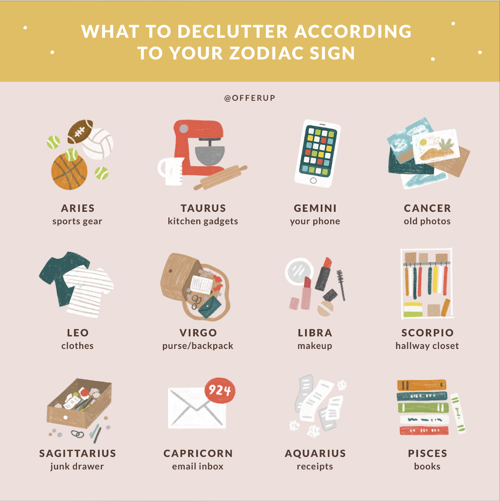 list of zodiac signs and their decluttering tasks
