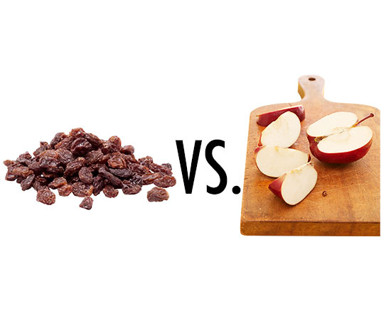 Raisins vs. Apples