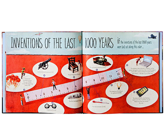 Inventions of the Last 1000 Years