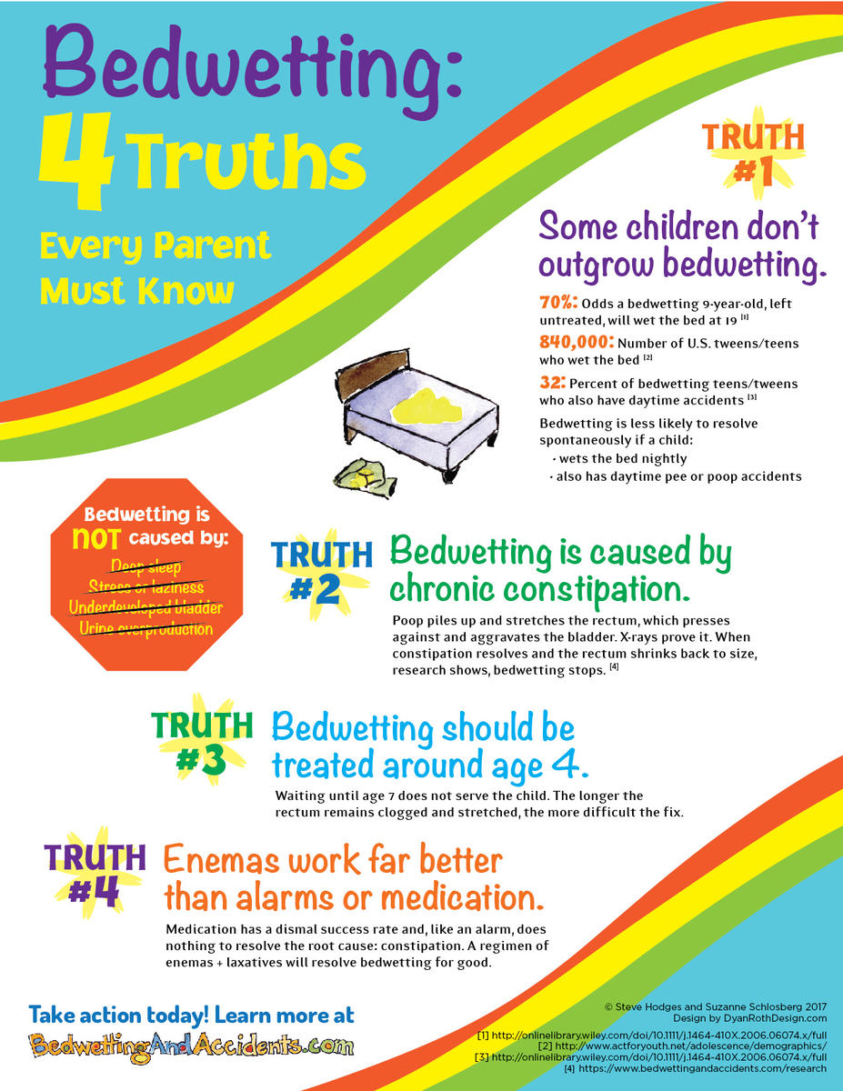Bedwetting: 4 Truths Every Parent Must Know