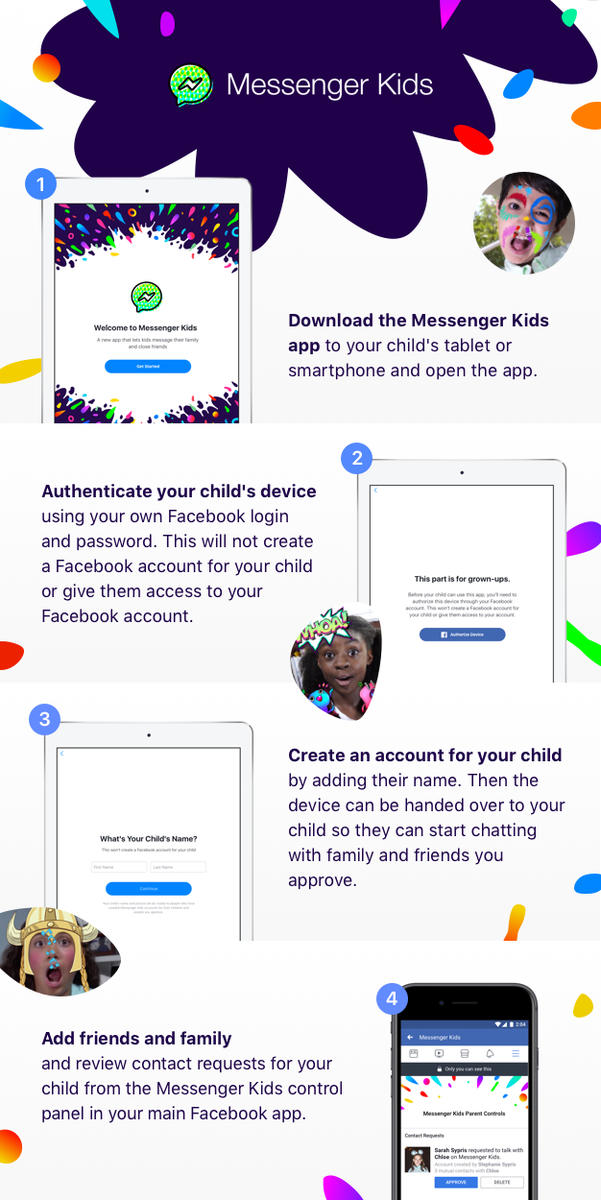 Facebook Launches Messenger App for Kids (and Parents, Too
