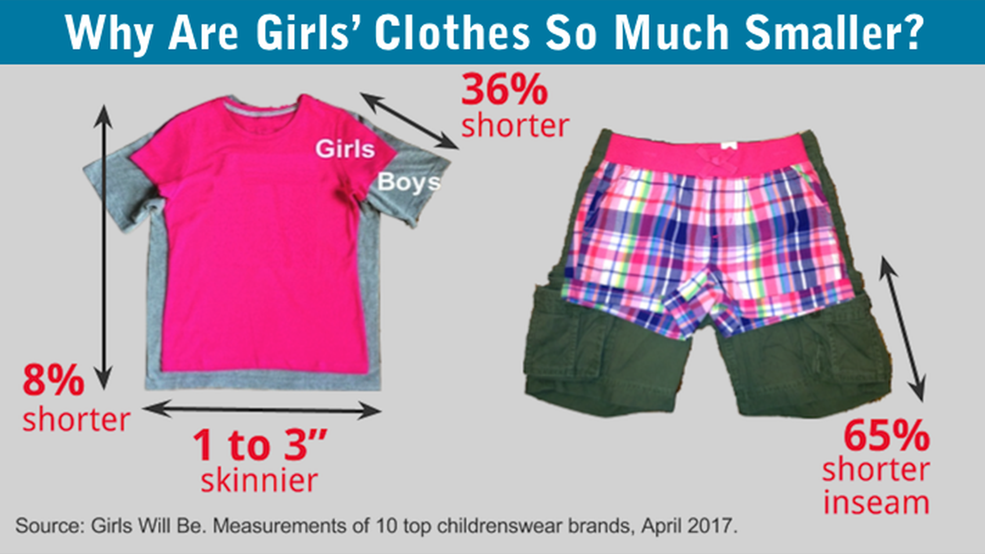 Girls Will Be clothes