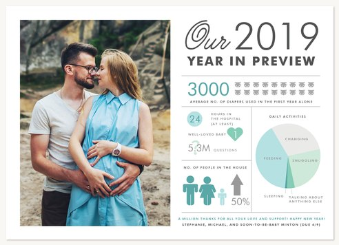Statistics Pregnancy Announcement