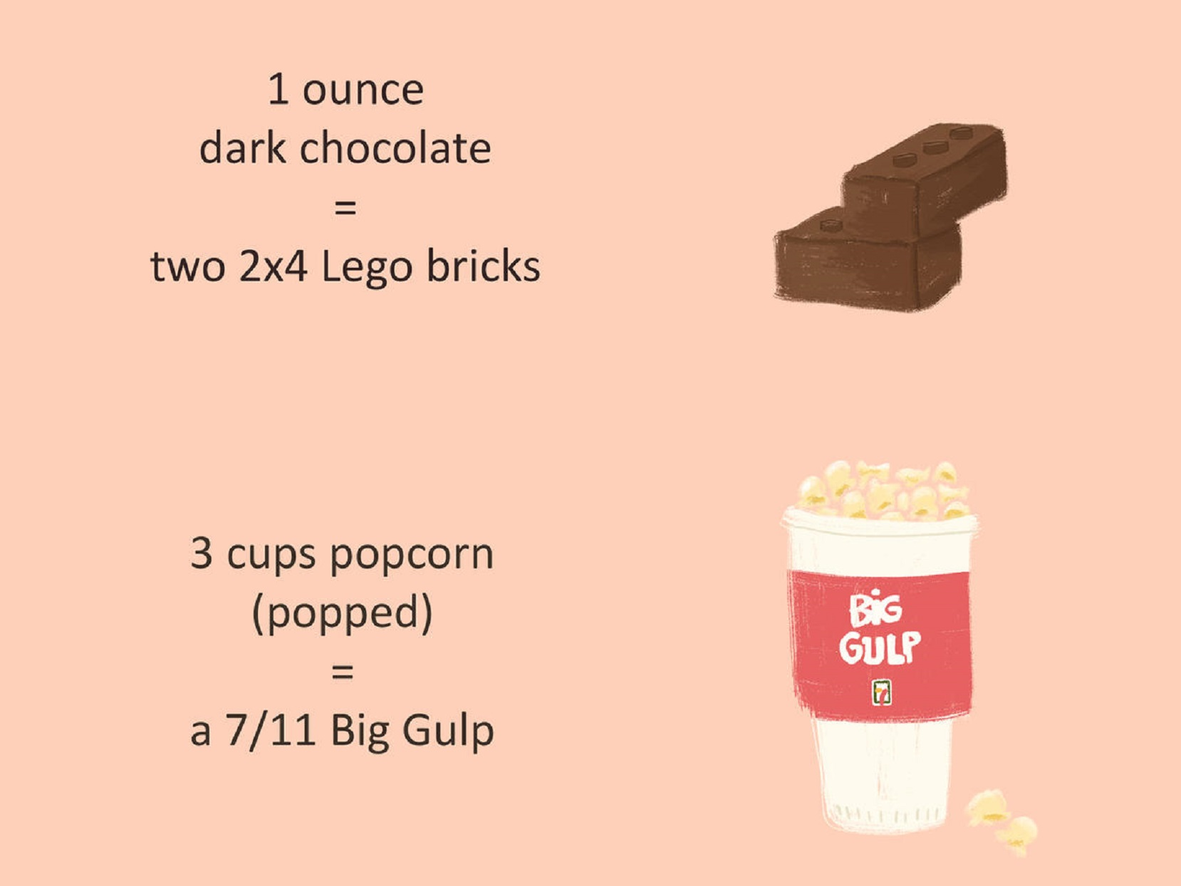 Dairy and Treats Serving Size Guide Illustration