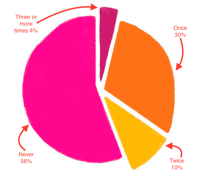 annotated pie chart.jpg