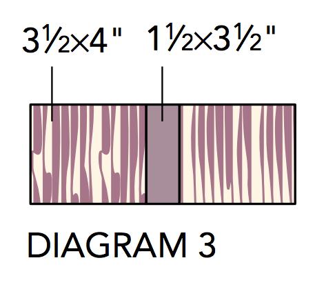 naturalbeautydiagram3.png