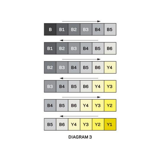 img_radiant-squareslg_ss3d3.jpg