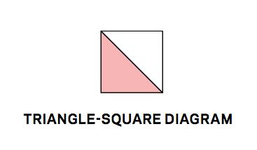 triangle-square-diagram.jpg