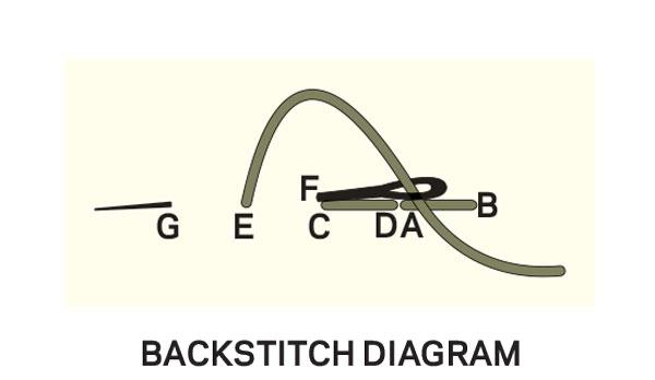 100547153_backstitch_600.jpg