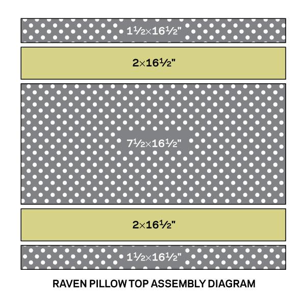 100680985_raven-assembly_600.jpg