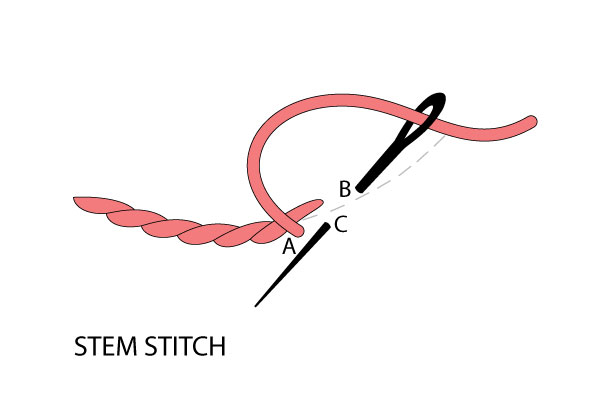 100228943_stem-stitch_600.jpg