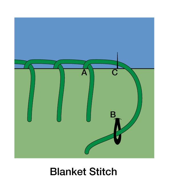 100227453_blanket-stitch_600.jpg