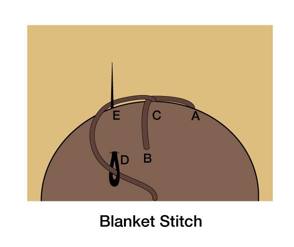 blanket-stitch_600.jpg