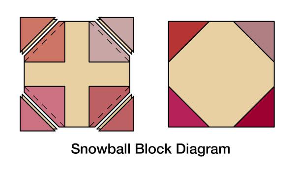 100227967_snowball_600.jpg