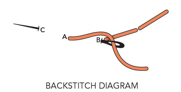 100516569_backstitch_600.jpg