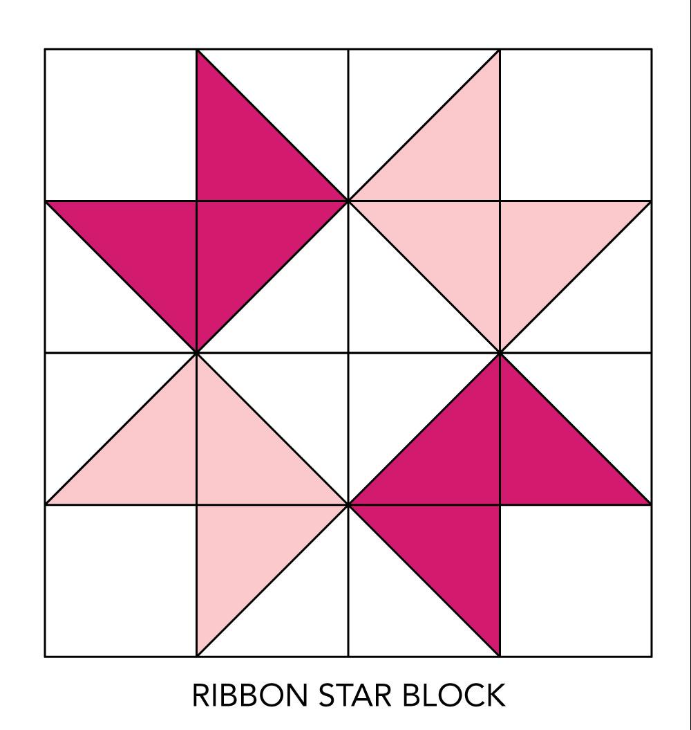 ribbonstardiagramwhole.jpg