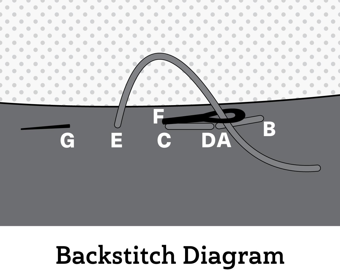 7002123-8999-backstitch-opt.jpg
